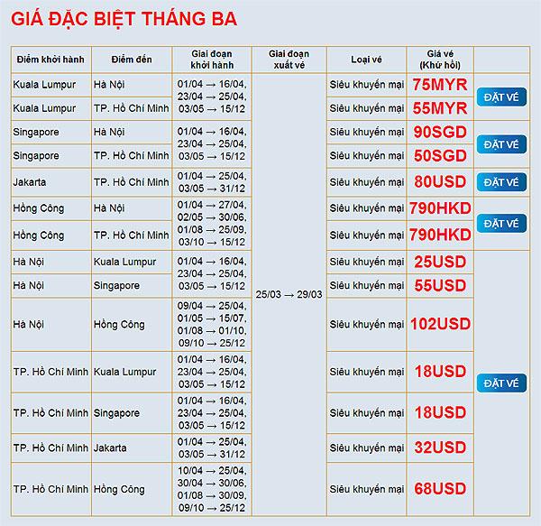 vé giá rẻ vietnam airline