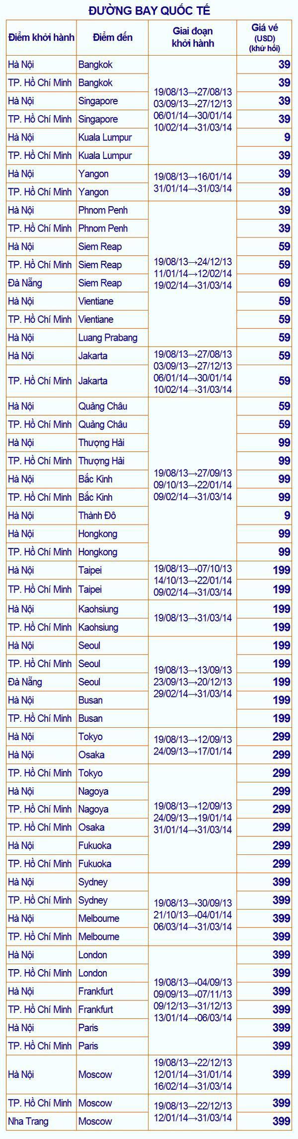 vé máy bay giá rẻ vietnam airlines - book vé Vietnam Airlines