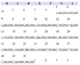 VietJetAir DNS Bản tin vé rẻ đầu tháng 6-2014