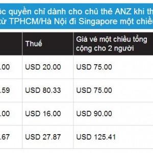 Vé Singapore mua 1 tặng 1 dành cho thẻ ANZ