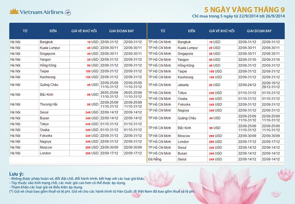 Vietnam Airlines mở bán vé giá rẻ chỉ từ 399.000 đồng