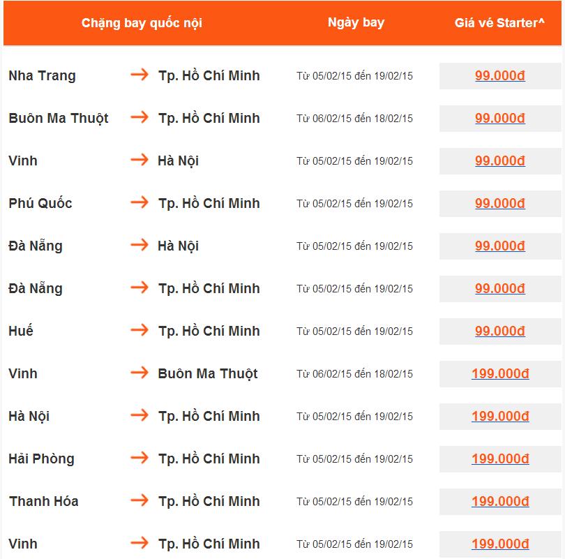 Jetstar bán vé máy bay giá rẻ lệch tết 2015 giá 99k