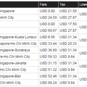 Miễn phí chiều đi Singapore với thẻ HSBC