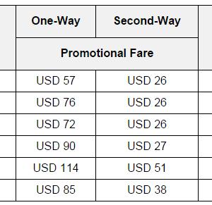 Bay Singapore miễn phí chiều về với thẻ ANZ