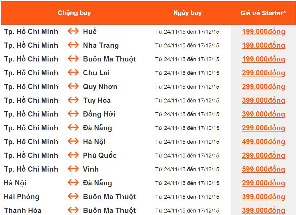 Jetstar bán vé rẻ đi Huế, Nha Trang giá 199k