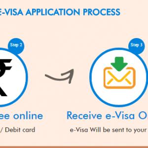 Kinh nghiệm xin visa Ấn Độ (xin trực tuyến và xin tại Đại sứ quán)